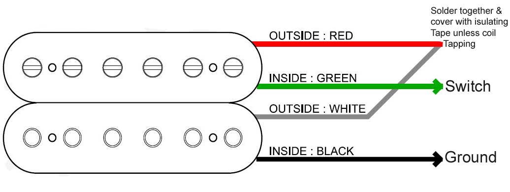 4 wire humbucker wiring diagram