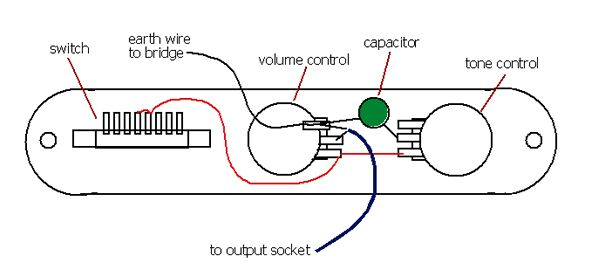 Guitar Tone Capacitor Wiring On Wiring A 3 Way Telecaster ... on