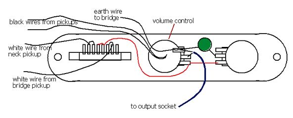 telecaster wiring diagrams Squire Telecaster 3-Way Switch Wiring Diagram